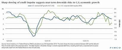 Credit Corporate Recession Housing Growth Pimco Debt