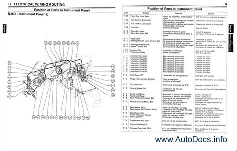 Toyota Land Cruiser Station Wagon Wiring Diagram Repair