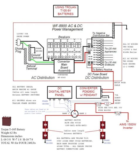 Pop Up Cer Battery Wiring Diagram by Cer Trailer Battery Wiring Diagram Wiringdiagram Org