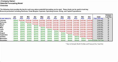 project gantt chart excel template exceltemplates