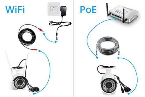 Plug Play Security Camera What Sellers Are Hiding