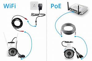 Wired Vs Wireless Ip Security Cameras