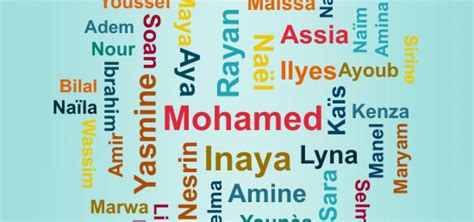 Nom Musulman Fille Moderne by Bretagne Le Taux De Pr 233 Noms D Origine Musulmane Par D 233 Partement Explose