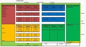 Gewächshaus Bepflanzen Plan : mischkultur pflanzen plan google suche gem segarten ~ Lizthompson.info Haus und Dekorationen