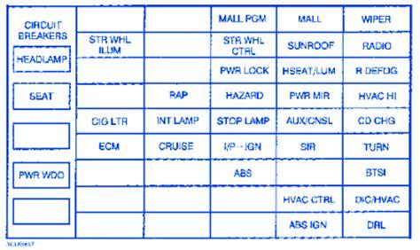 2000 Grand Prix Fuse Box Diagram by Pontiac Grand Prix 1998 Fuse Box Block Circuit Breaker
