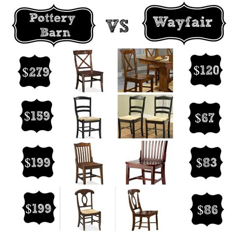 Pottery Barn Aaron Chair Look Alike by Decor Look Alikes Pottery Barn Vs Wayfair Dining