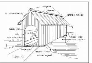 fhwa hrt 04 098 chapter 2 covered bridges form use and With roof trusses and components ltdtruss diagram