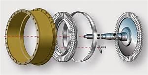 Aeronautical Guide  Gas Turbine Engine Turbine Section