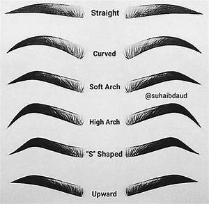 Pin by Sheree C... Draw Eyebrows Quotes