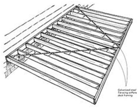 Floor Joist Bracing Requirements by Learn About Your Options For Providing Lateral Load