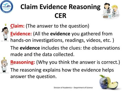 claim evidence reasoning template science school papers