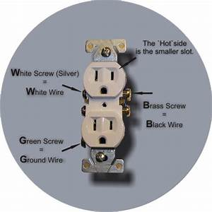 Electric Plug House Wiring : how to wire a plug ~ A.2002-acura-tl-radio.info Haus und Dekorationen