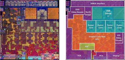 amd  series   notebook processor notebookchecknet tech