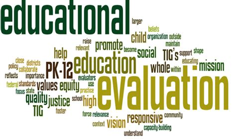 educational evaluations  dr russell hyken  coffee