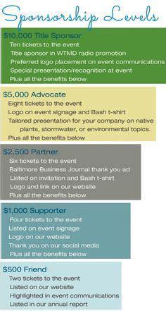 sponsorship levels fundraising ideas  ptas