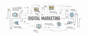 Personalkosten Berechnen Formel : marketing digital definition ~ Themetempest.com Abrechnung