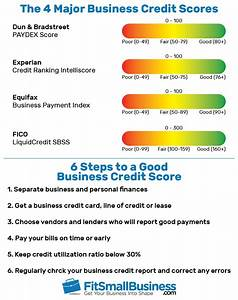 Business Credit Scores Credit Rating Scales