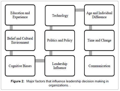 globalization affect organizational structure