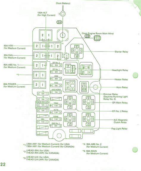 2004 Toyotum Tundra Fuse Box Diagram by 1994 Toyota Supra Tt Fuse Box Diagram Circuit Wiring