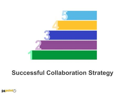 successful collaboration strategy powerpoint