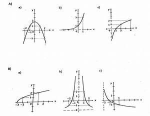 Potenzen Berechnen Ohne Taschenrechner : potenzfunktion aufstellen mit 2 punkten funktionsgleichung bestimmen ~ Themetempest.com Abrechnung