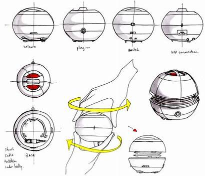 Sketching Rendering Portable Speakers