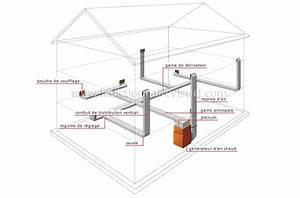 maison gt chauffage gt installation a air chaud pulse With chauffage air pulse maison