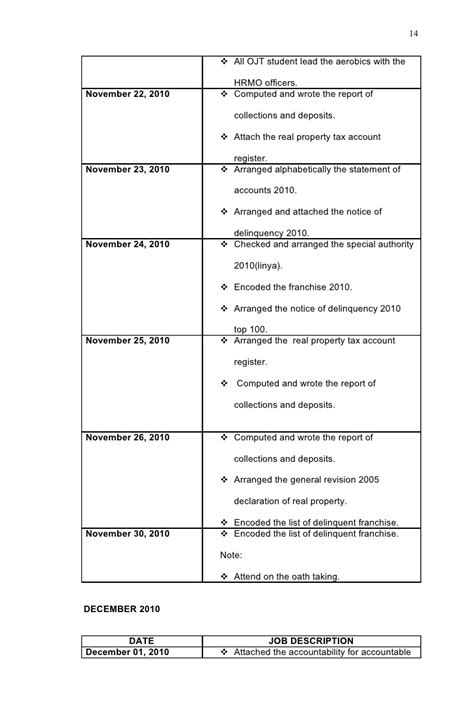 Objectives In Resume For Ojt Business Administration Student by Sle Cover Letter For Internships In Government Objective Statement For A Resume
