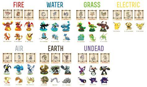 Pokemon Types Strengths And Weaknesses Wwwimgkidcom