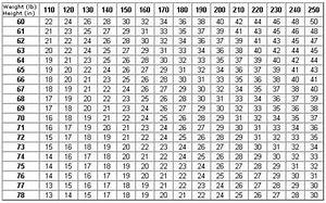 Height Weight Chart Army Standards Army Body Fat Measurement Stock
