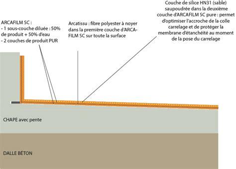 etancheite sur carrelage etanch 233 it 233 sous carrelage terrasse toiture plate sel