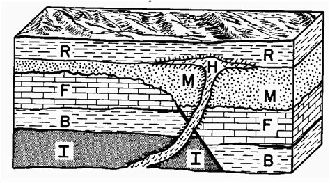 layers of rock hallett cove