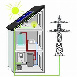 Was Kostet Eine Solaranlage : heizstab einsatz in pufferspeichern ~ Frokenaadalensverden.com Haus und Dekorationen