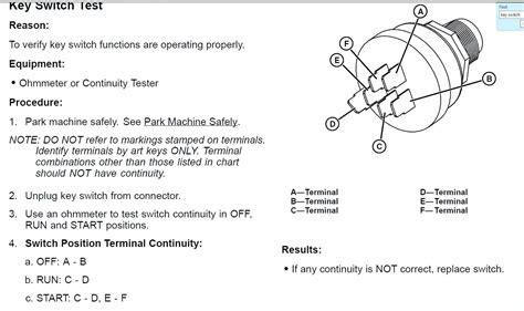 diagram deere ignition switch diagram