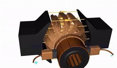 Dc Motor Generator Works Motors Vs Magnetic