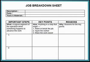 Standardized Work Instructions Templates Beautiful