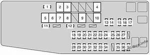 Fuse Box Diagram Toyota Camry  Xv50  2012