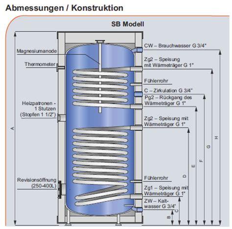 speicher für heizung und warmwasser warmwasser standspeicher klimaanlage und heizung