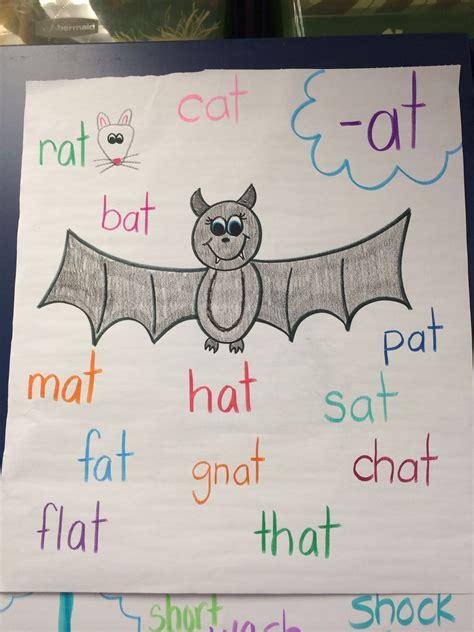 word families anchor chart  images kindergarten
