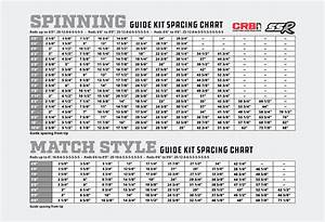 Guide Spacing Chart Casting Rod