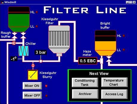 Mimic Panel Wiring Diagram