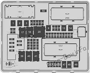 Diagram  Vw Caddy 2018 Fuse Box Diagram Full Version Hd Quality Box Diagram