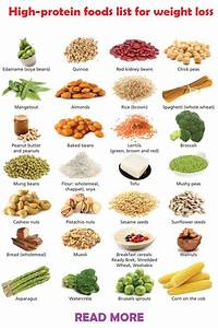 high protein foods list for weight loss besides