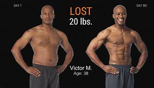 P90x3 Overview And Review  This May Be The Perfect Workout Program  U2013 Jadefitness Com