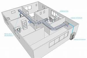 Ro vi instalacion (aire acondicionado) fabricacion de ductos para aire acondicionado en