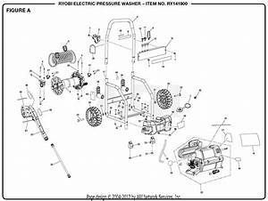 Homelite Ry141900 Pressure Washer Mfg  No  090079281 Parts