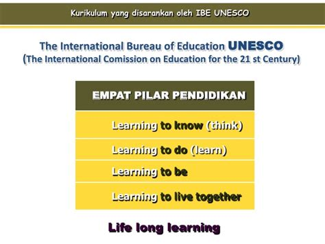 unesco international bureau of education pengembangan kurikulum baru bu illah