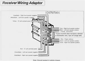 94 E420 Mercedes Benz Wiring Diagram