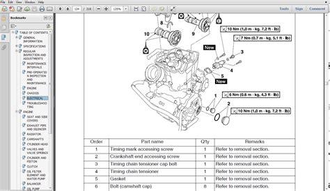 yamaha jog wiring diagram wiring diagram and schematics