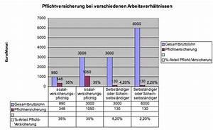 Rente Berechnen Brutto Netto : arm trotz arbeit 800 euro brutto 800 euro netto ~ Themetempest.com Abrechnung